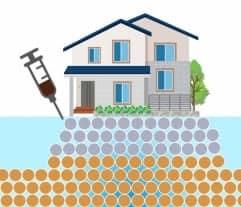 工事に使う材料は公害にならない?